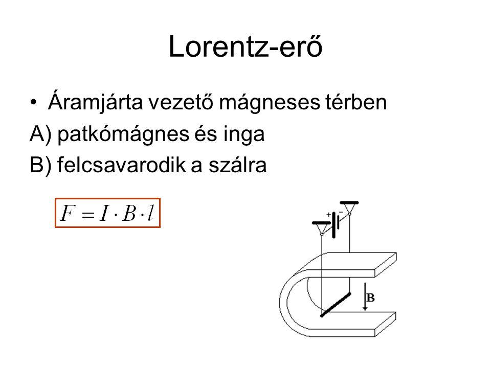 Lorentz-erő Áramjárta vezető mágneses térben A) patkómágnes és inga B) felcsavarodik a szálra