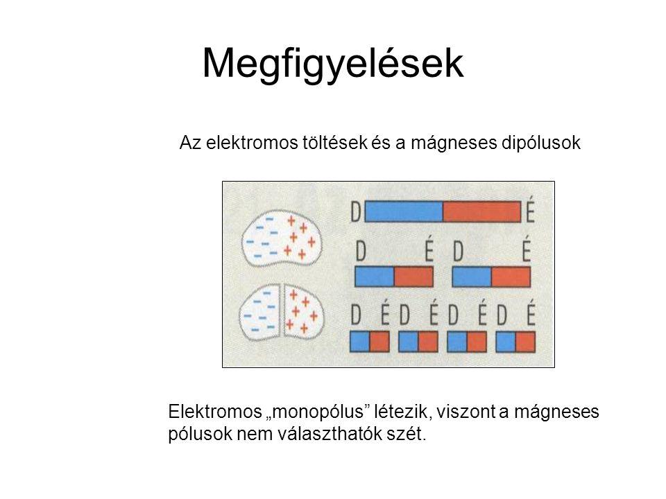A mágneses mező vasreszelékkel szemléltethető. rúdmágnesek Megfigyelések