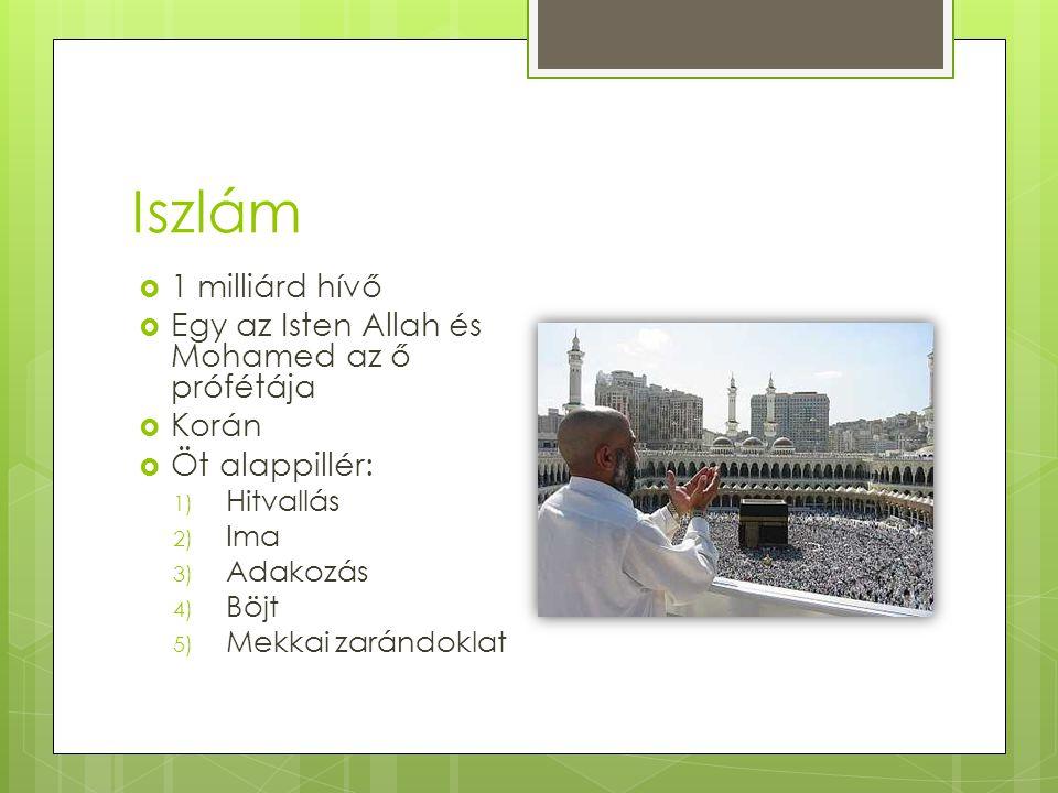 Iszlám  1 milliárd hívő  Egy az Isten Allah és Mohamed az ő prófétája  Korán  Öt alappillér: 1) Hitvallás 2) Ima 3) Adakozás 4) Böjt 5) Mekkai zar