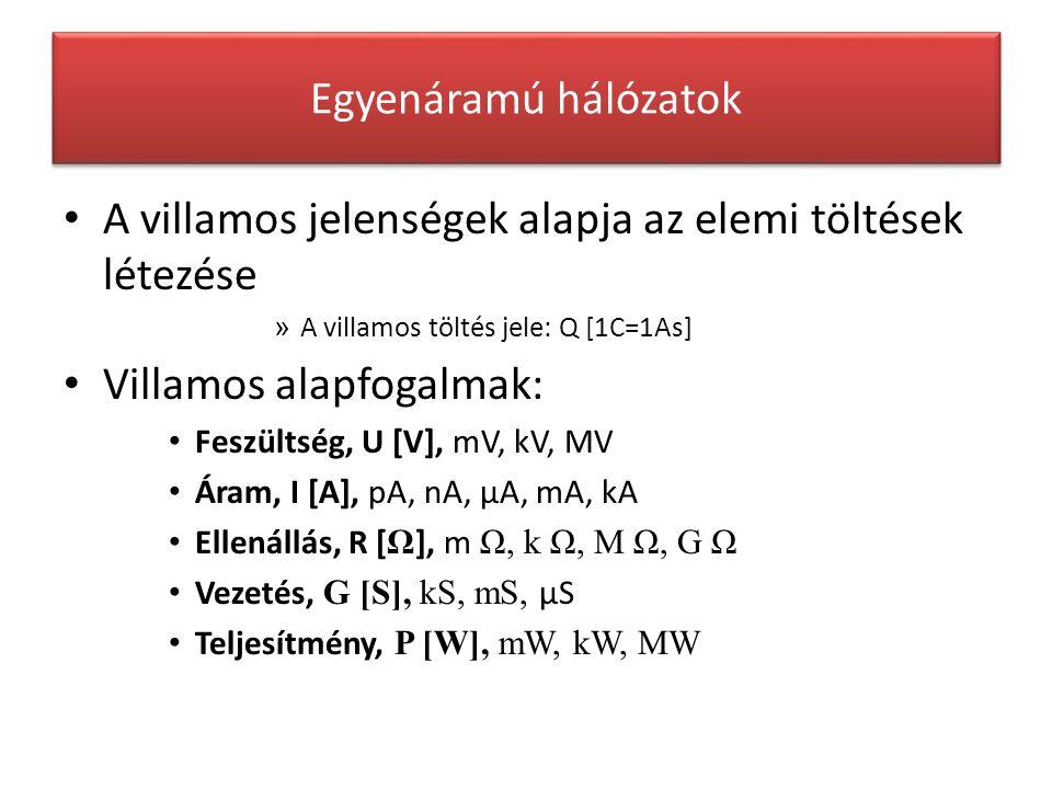 A villamos jelenségek alapja az elemi töltések létezése » A villamos töltés jele: Q [1C=1As] Villamos alapfogalmak: Feszültség, U [V], mV, kV, MV Áram, I [A], pA, nA, µA, mA, kA Ellenállás, R [ Ω ], m Ω, k Ω, M Ω, G Ω Vezetés, G [S], kS, mS, µS Teljesítmény, P [W], mW, kW, MW Egyenáramú hálózatok
