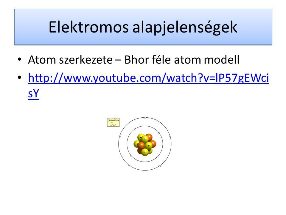 Elektromos alapjelenségek Atom szerkezete – Bhor féle atom modell http://www.youtube.com/watch?v=lP57gEWci sY http://www.youtube.com/watch?v=lP57gEWci sY
