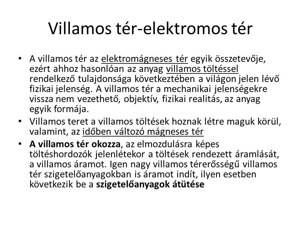 Villamos tér-elektromos tér A villamos tér az elektromágneses tér egyik összetevője, ezért ahhoz hasonlóan az anyag villamos töltéssel rendelkező tula