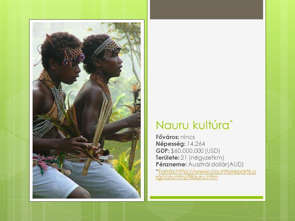 Nauru kultúra * Főváros: nincs Népesség: 14,264 GDP: $60,000,000 (USD) Területe: 21 (négyzetkm) Pénzneme: Ausztrál dollár(AUD) *Forrás:http://www.countryreports.o rg/country/Nauru.htmForrás:http://www.countryreports.o rg/country/Nauru.htm