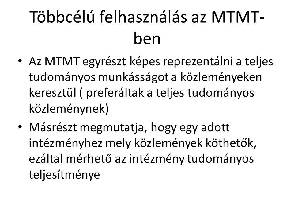Többcélú felhasználás az MTMT- ben Az MTMT egyrészt képes reprezentálni a teljes tudományos munkásságot a közleményeken keresztül ( preferáltak a telj