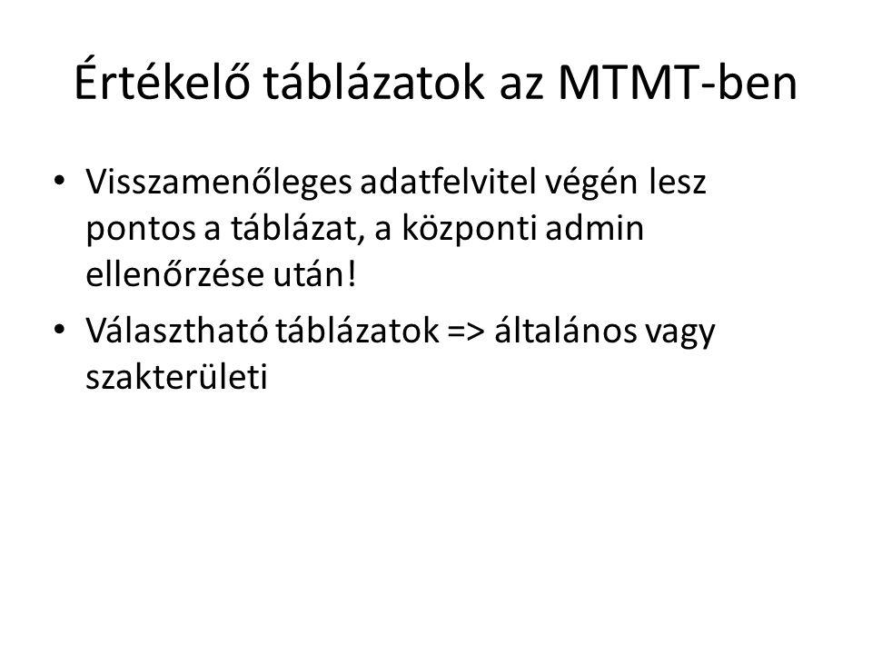 Értékelő táblázatok az MTMT-ben Visszamenőleges adatfelvitel végén lesz pontos a táblázat, a központi admin ellenőrzése után! Választható táblázatok =