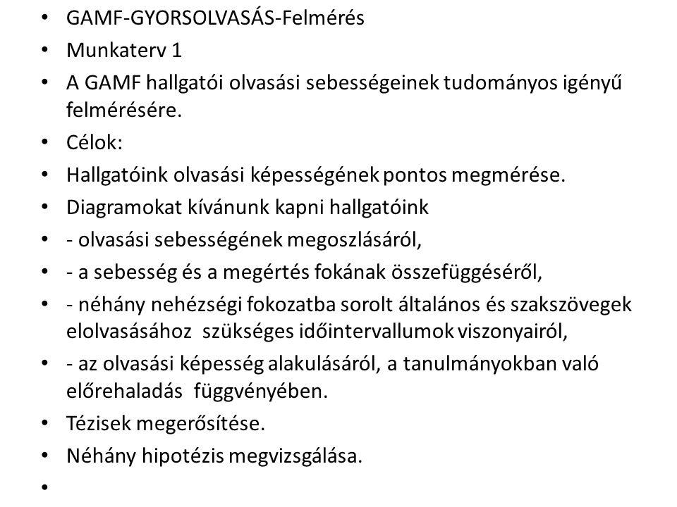 GAMF-GYORSOLVASÁS-Felmérés Munkaterv 1 A GAMF hallgatói olvasási sebességeinek tudományos igényű felmérésére.