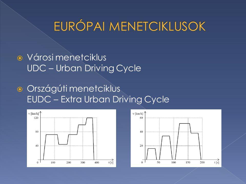  Városi menetciklus UDC – Urban Driving Cycle  Országúti menetciklus EUDC – Extra Urban Driving Cycle