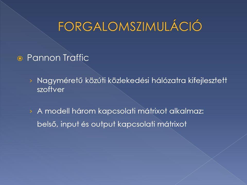  Pannon Traffic › Nagyméretű közúti közlekedési hálózatra kifejlesztett szoftver › A modell három kapcsolati mátrixot alkalmaz: belső, input és output kapcsolati mátrixot