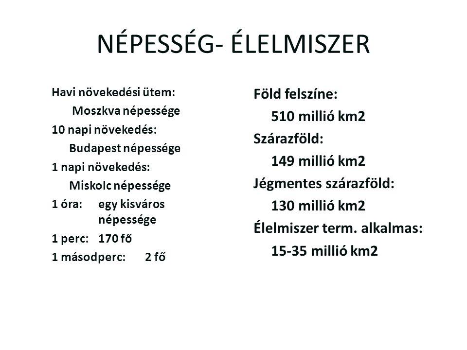 NÉPESSÉG- ÉLELMISZER Havi növekedési ütem: Moszkva népessége 10 napi növekedés: Budapest népessége 1 napi növekedés: Miskolc népessége 1 óra:egy kisvá