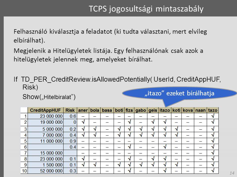 14 TCPS jogosultsági mintaszabály Felhasználó kiválasztja a feladatot (ki tudta választani, mert elvileg elbírálhat).