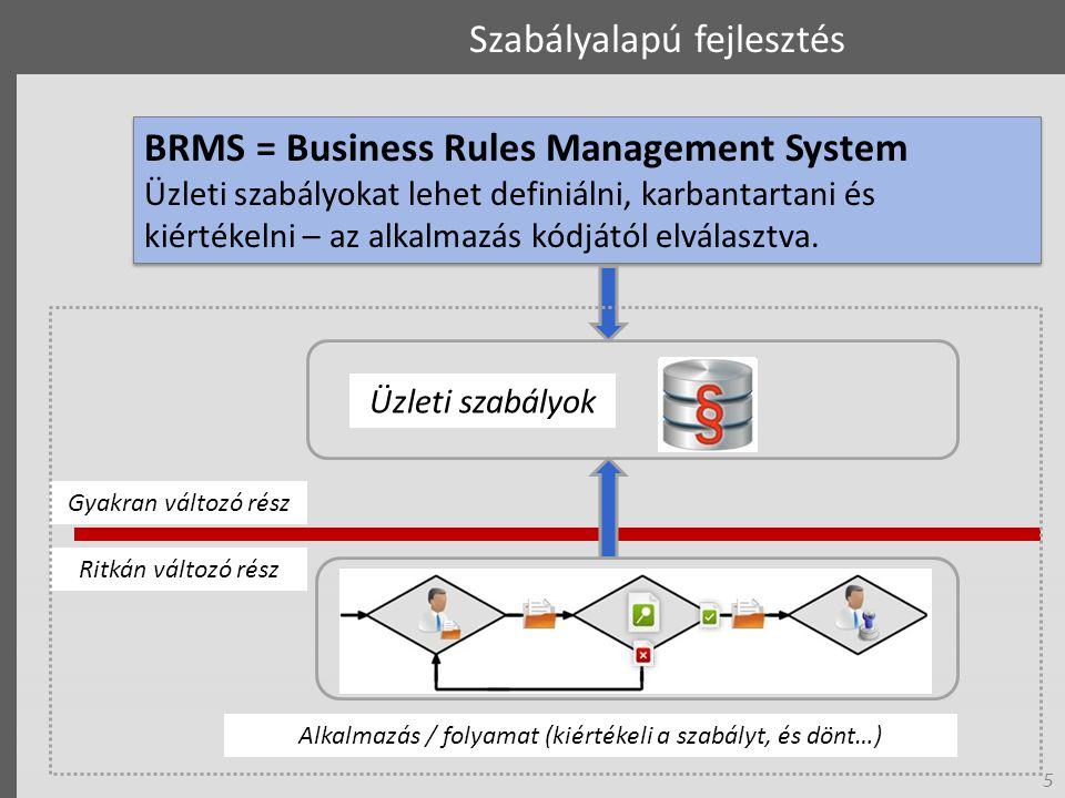 5 Szabályalapú fejlesztés Alkalmazás / folyamat (kiértékeli a szabályt, és dönt…) BRMS = Business Rules Management System Üzleti szabályokat lehet definiálni, karbantartani és kiértékelni – az alkalmazás kódjától elválasztva.