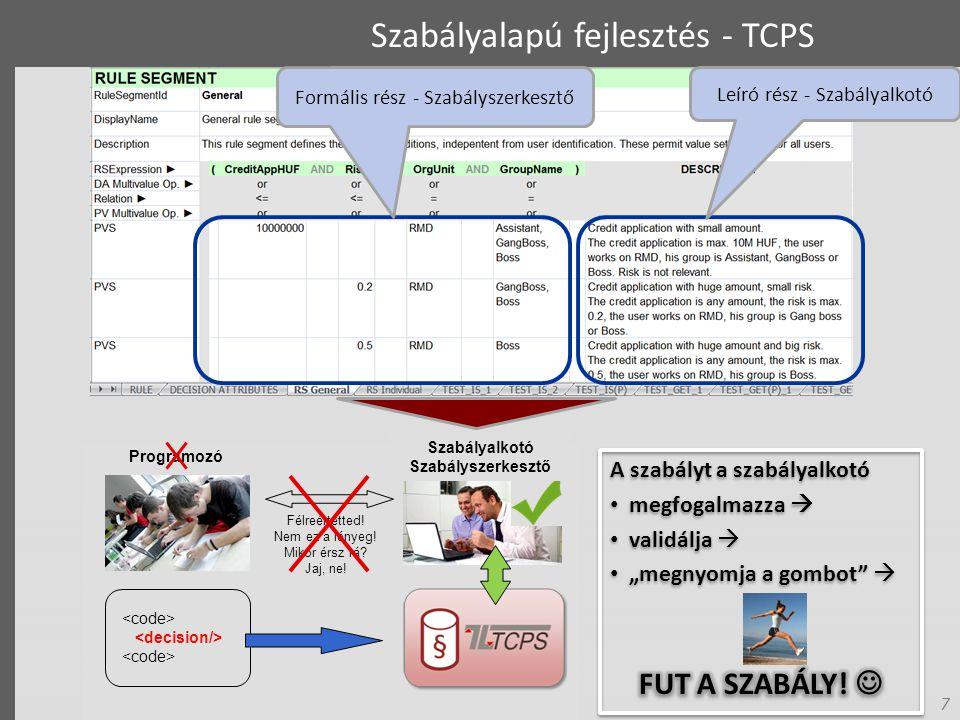 7 Szabályalapú fejlesztés - TCPS Leíró rész - Szabályalkotó Formális rész - Szabályszerkesztő Félreértetted.