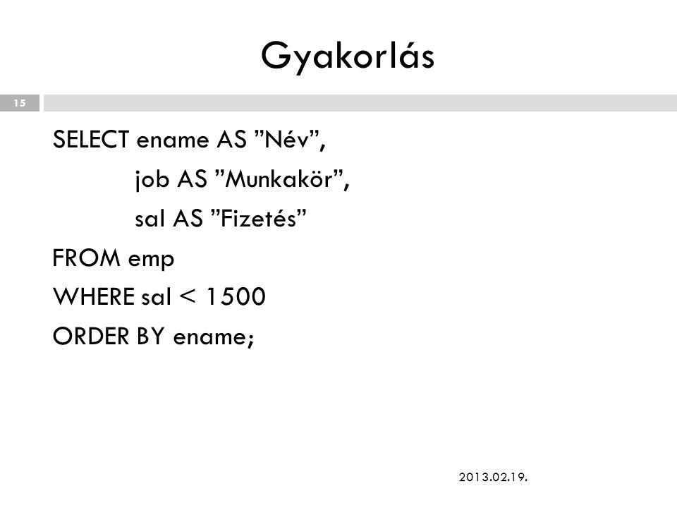 "Gyakorlás SELECT ename AS ""Név"", job AS ""Munkakör"", sal AS ""Fizetés"" FROM emp WHERE sal < 1500 ORDER BY ename; 2013.02.19. 15"