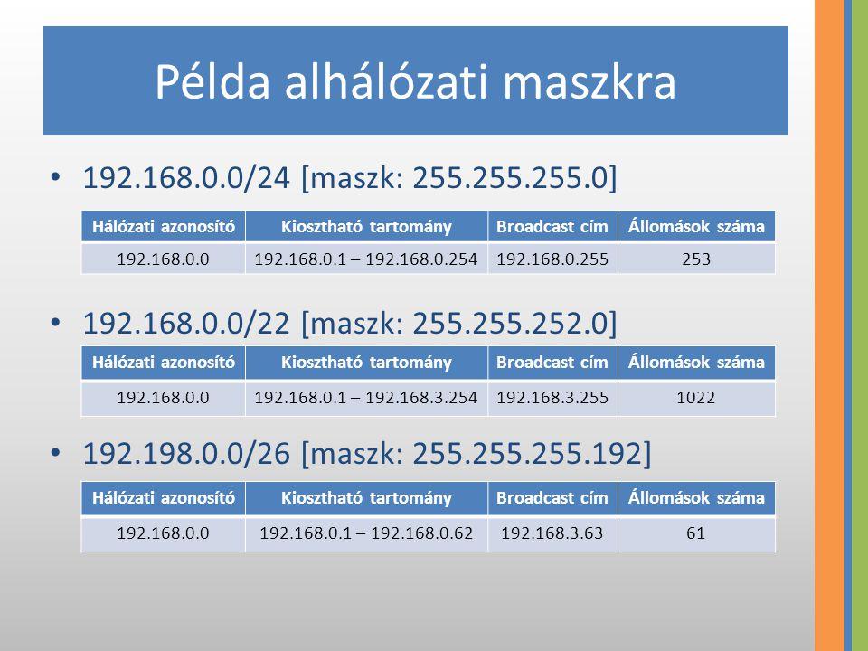 Példa alhálózati maszkra 192.168.0.0/24 [maszk: 255.255.255.0] 192.168.0.0/22 [maszk: 255.255.252.0] 192.198.0.0/26 [maszk: 255.255.255.192] Hálózati azonosítóKiosztható tartományBroadcast címÁllomások száma 192.168.0.0192.168.0.1 – 192.168.0.254192.168.0.255253 Hálózati azonosítóKiosztható tartományBroadcast címÁllomások száma 192.168.0.0192.168.0.1 – 192.168.3.254192.168.3.2551022 Hálózati azonosítóKiosztható tartományBroadcast címÁllomások száma 192.168.0.0192.168.0.1 – 192.168.0.62192.168.3.6361