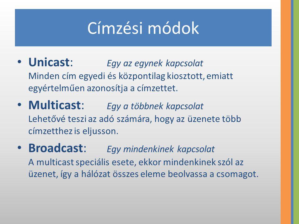 Címzési módok Unicast: Egy az egynek kapcsolat Minden cím egyedi és központilag kiosztott, emiatt egyértelműen azonosítja a címzettet. Multicast: Egy