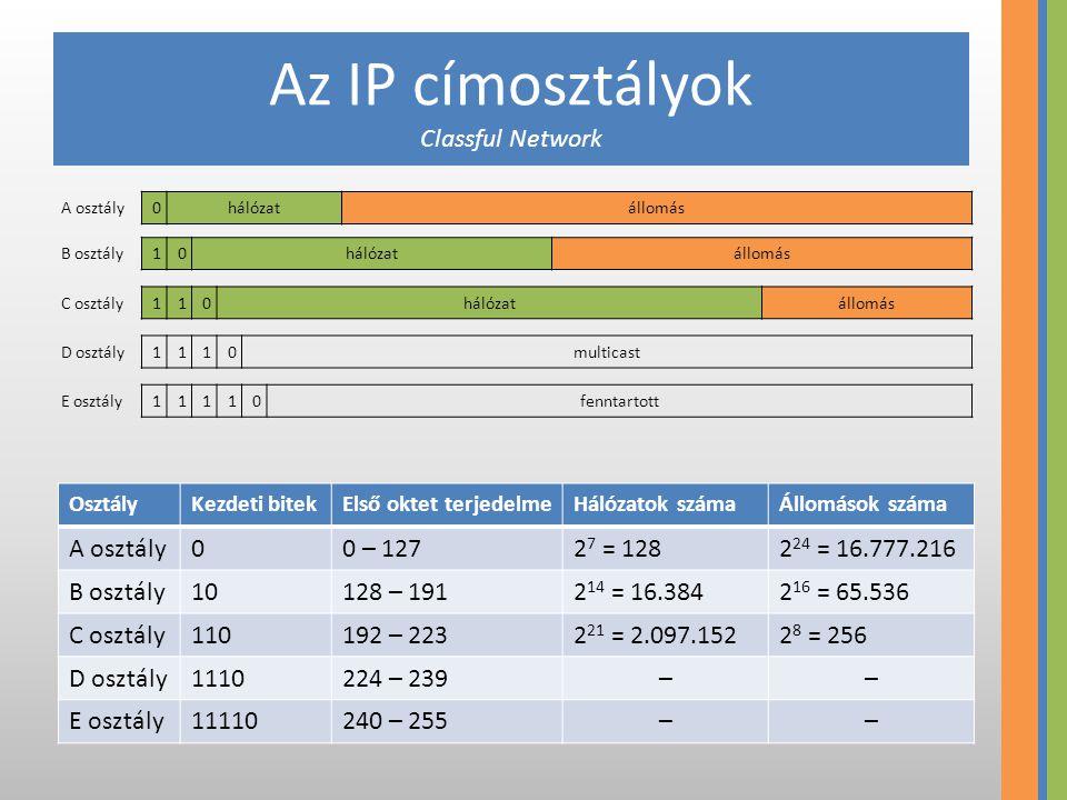 Az IP címosztályok Classful Network A osztály0hálózatállomás B osztály10hálózatállomás C osztály110hálózatállomás D osztály1110multicast E osztály11110fenntartott OsztályKezdeti bitekElső oktet terjedelmeHálózatok számaÁllomások száma A osztály00 – 1272 7 = 1282 24 = 16.777.216 B osztály10128 – 1912 14 = 16.3842 16 = 65.536 C osztály110192 – 2232 21 = 2.097.1522 8 = 256 D osztály1110224 – 239–– E osztály11110240 – 255––