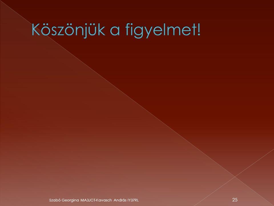 Szabó Georgina MA3JCT-Kavasch András IY37RL 25