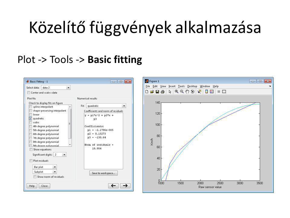 Közelítő függvények alkalmazása Plot -> Tools -> Basic fitting