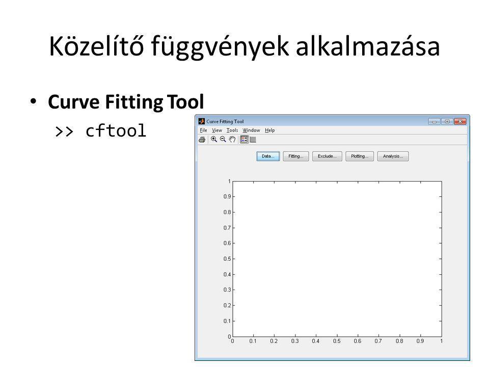 Közelítő függvények alkalmazása Curve Fitting Tool >> cftool