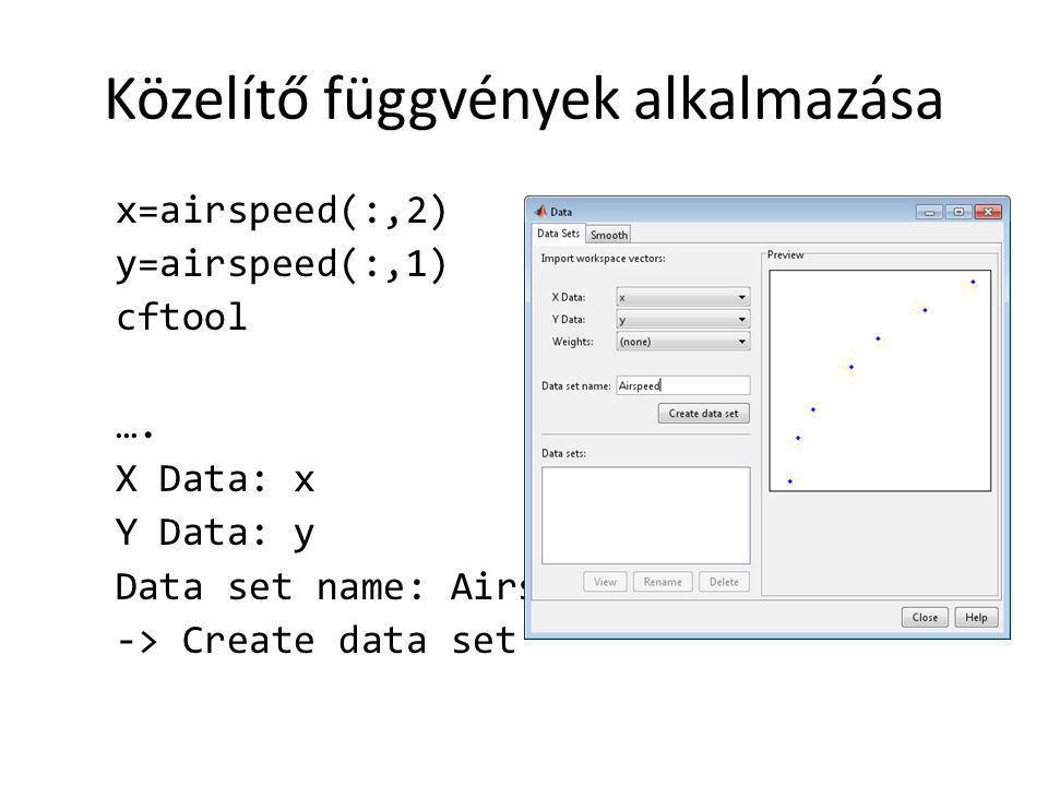 Közelítő függvények alkalmazása x=airspeed(:,2) y=airspeed(:,1) cftool …. X Data: x Y Data: y Data set name: Airspeed -> Create data set