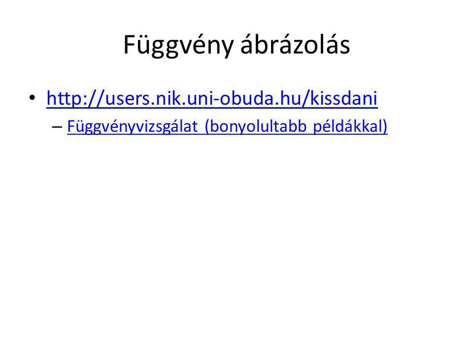 Függvény ábrázolás http://users.nik.uni-obuda.hu/kissdani – Függvényvizsgálat (bonyolultabb példákkal) Függvényvizsgálat (bonyolultabb példákkal)