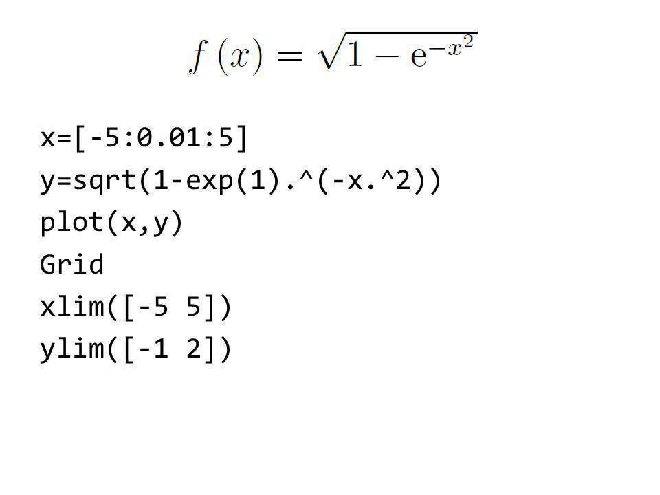 x=[-5:0.01:5] y=sqrt(1-exp(1).^(-x.^2)) plot(x,y) Grid xlim([-5 5]) ylim([-1 2])