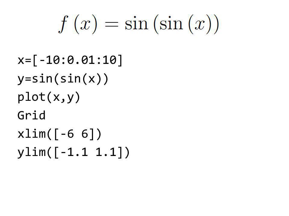 x=[-10:0.01:10] y=sin(sin(x)) plot(x,y) Grid xlim([-6 6]) ylim([-1.1 1.1])