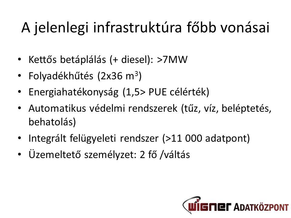 A jelenlegi infrastruktúra főbb vonásai Kettős betáplálás (+ diesel): >7MW Folyadékhűtés (2x36 m 3 ) Energiahatékonyság (1,5> PUE célérték) Automatiku