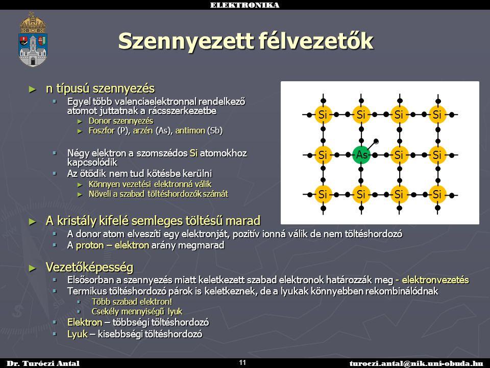 ELEKTRONIKA Dr. Turóczi Antalturoczi.antal@nik.uni-obuda.hu Szennyezett félvezetők ► n típusú szennyezés  Egyel több valenciaelektronnal rendelkező a