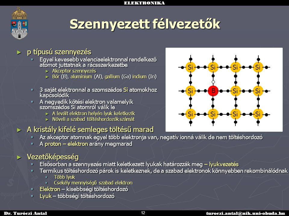 ELEKTRONIKA Dr. Turóczi Antalturoczi.antal@nik.uni-obuda.hu Szennyezett félvezetők ► p típusú szennyezés  Egyel kevesebb valenciaelektronnal rendelke