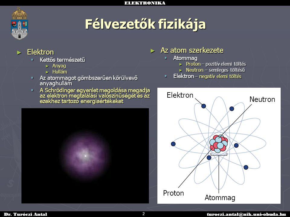 ELEKTRONIKA Dr. Turóczi Antalturoczi.antal@nik.uni-obuda.hu Félvezetők fizikája ► Elektron  Kettős természetű ► Anyag ► Hullám  Az atommagot gömbsze