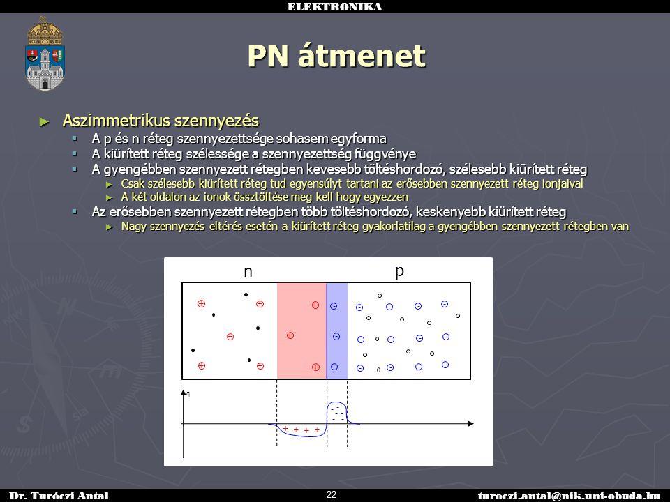 ELEKTRONIKA Dr. Turóczi Antalturoczi.antal@nik.uni-obuda.hu PN átmenet ► Aszimmetrikus szennyezés  A p és n réteg szennyezettsége sohasem egyforma 