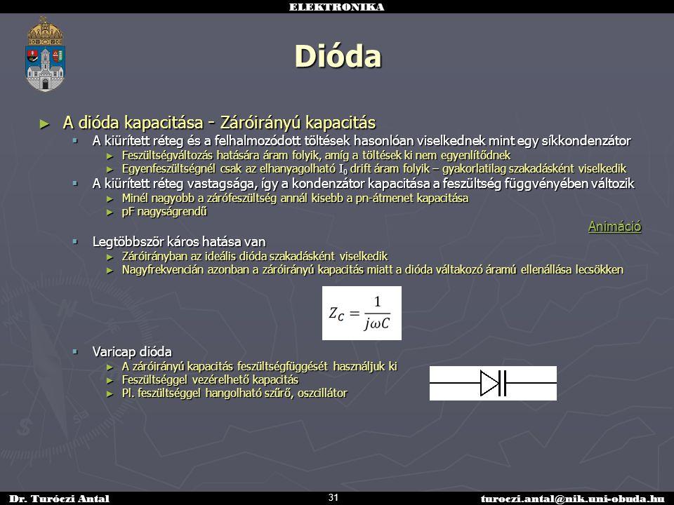 ELEKTRONIKA Dr. Turóczi Antalturoczi.antal@nik.uni-obuda.hu Dióda ► A dióda kapacitása - Záróirányú kapacitás  A kiürített réteg és a felhalmozódott