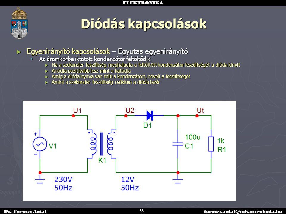 ELEKTRONIKA Dr. Turóczi Antalturoczi.antal@nik.uni-obuda.hu Diódás kapcsolások ► Egyenirányító kapcsolások – Egyutas egyenirányító  Az áramkörbe ikta