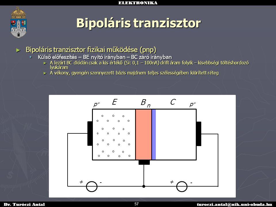 ELEKTRONIKA Dr. Turóczi Antalturoczi.antal@nik.uni-obuda.hu Bipoláris tranzisztor ► Bipoláris tranzisztor fizikai működése (pnp)  Külső előfeszítés –
