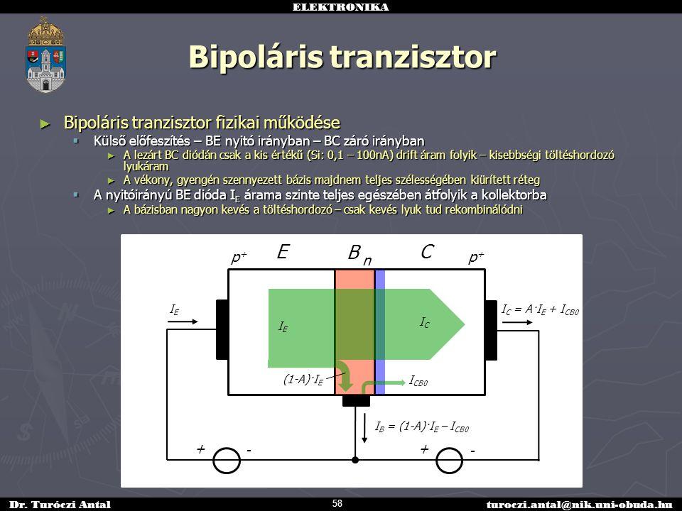 ELEKTRONIKA Dr. Turóczi Antalturoczi.antal@nik.uni-obuda.hu Bipoláris tranzisztor ► Bipoláris tranzisztor fizikai működése  Külső előfeszítés – BE ny