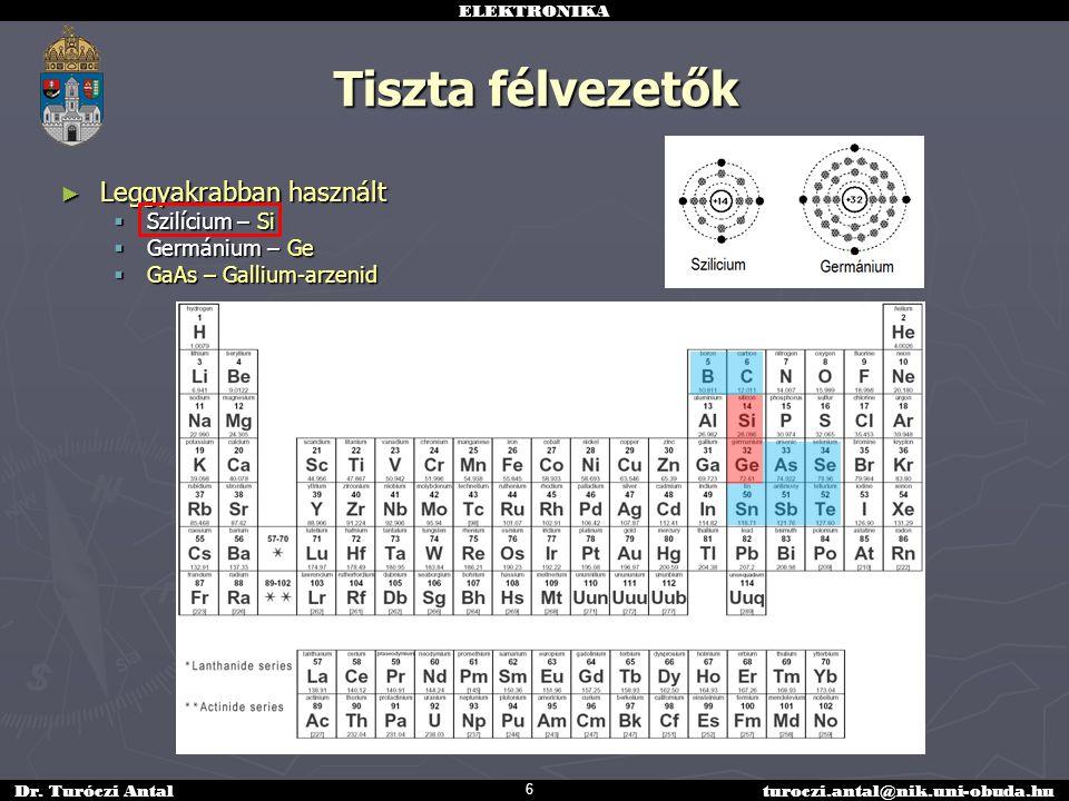 ELEKTRONIKA Dr. Turóczi Antalturoczi.antal@nik.uni-obuda.hu Tiszta félvezetők ► Leggyakrabban használt  Szilícium – Si  Germánium – Ge  GaAs – Gall