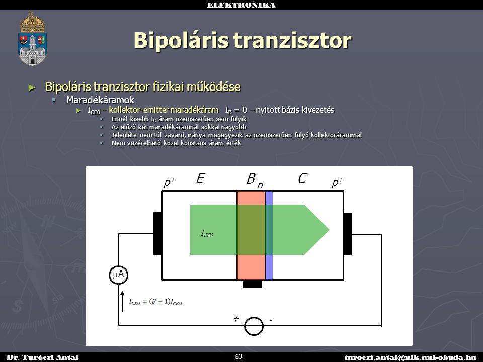 ELEKTRONIKA Dr. Turóczi Antalturoczi.antal@nik.uni-obuda.hu Bipoláris tranzisztor ► Bipoláris tranzisztor fizikai működése  Maradékáramok ► I CE0 – k