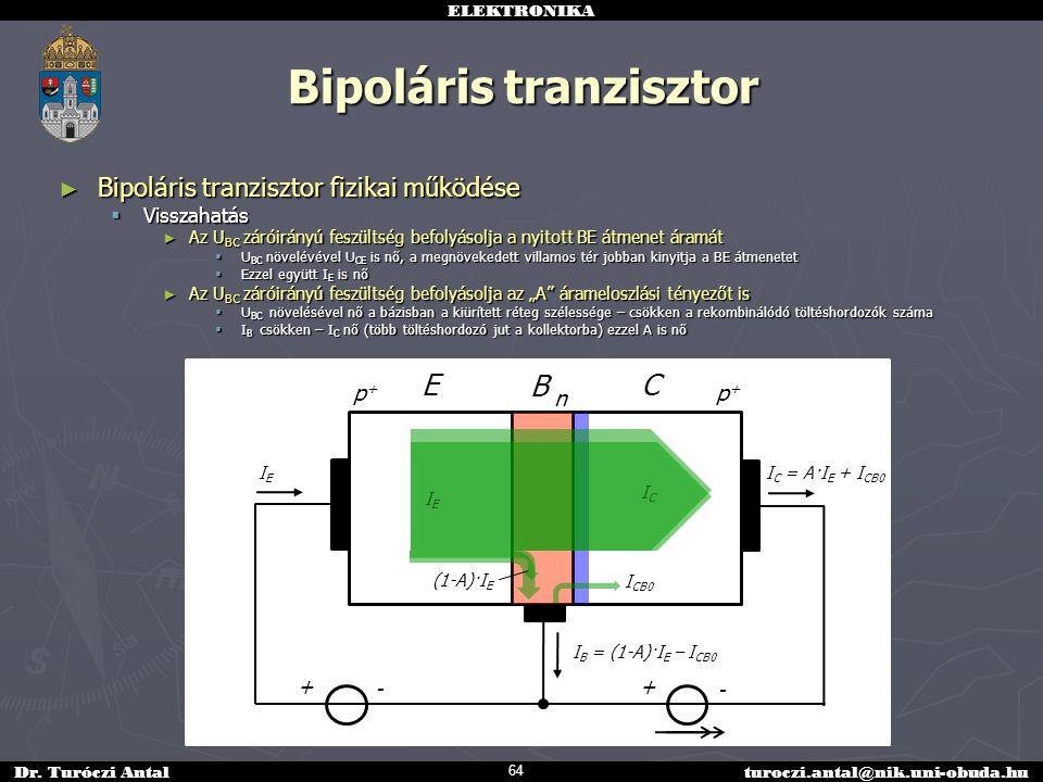 ELEKTRONIKA Dr. Turóczi Antalturoczi.antal@nik.uni-obuda.hu Bipoláris tranzisztor ► Bipoláris tranzisztor fizikai működése  Visszahatás ► Az U BC zár