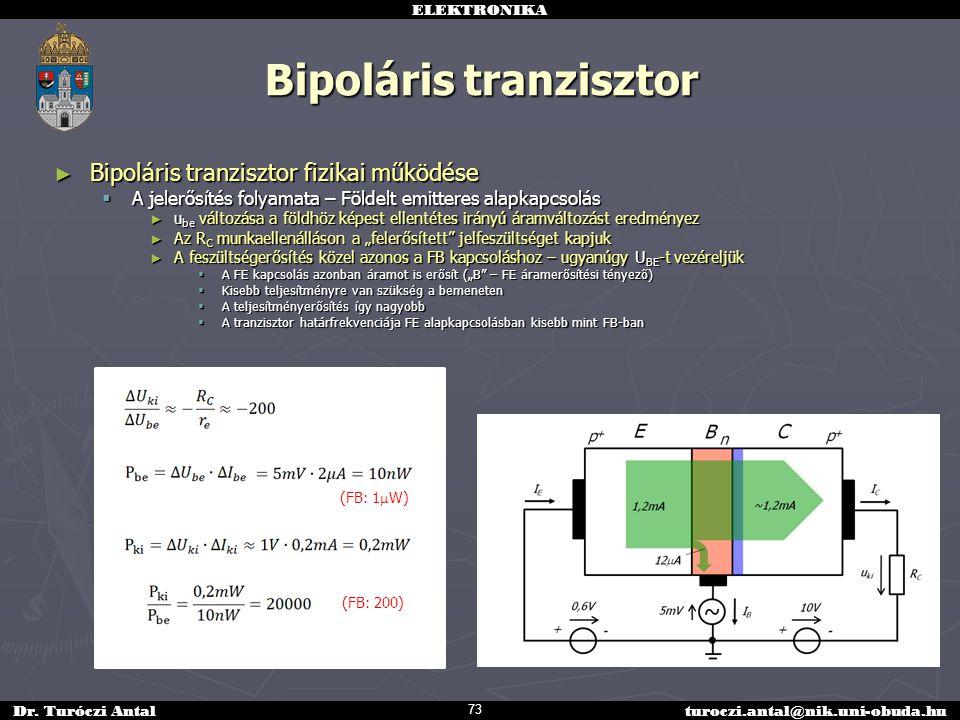ELEKTRONIKA Dr. Turóczi Antalturoczi.antal@nik.uni-obuda.hu Bipoláris tranzisztor ► Bipoláris tranzisztor fizikai működése  A jelerősítés folyamata –