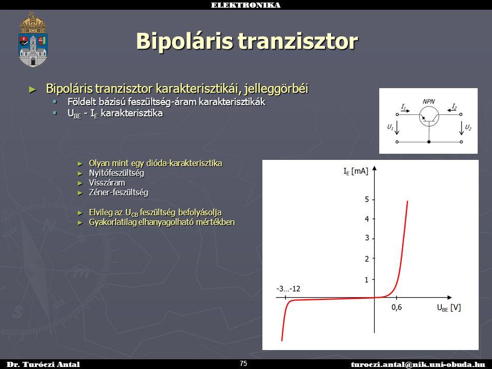 ELEKTRONIKA Dr. Turóczi Antalturoczi.antal@nik.uni-obuda.hu Bipoláris tranzisztor ► Bipoláris tranzisztor karakterisztikái, jelleggörbéi  Földelt báz