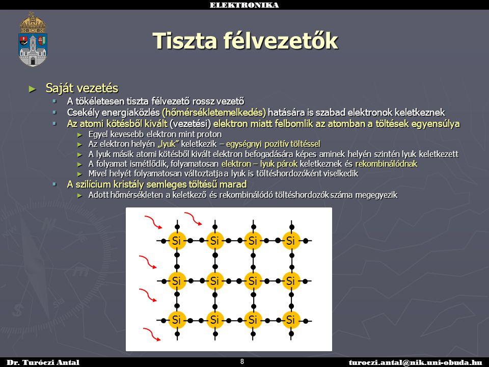 ELEKTRONIKA Dr. Turóczi Antalturoczi.antal@nik.uni-obuda.hu Tiszta félvezetők 9