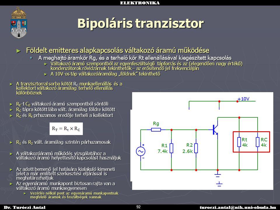 ELEKTRONIKA Dr. Turóczi Antalturoczi.antal@nik.uni-obuda.hu Bipoláris tranzisztor ► Földelt emitteres alapkapcsolás váltakozó áramú működése  A megha
