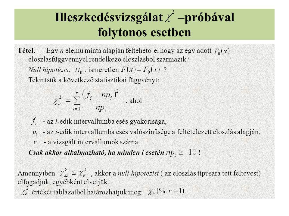 Illeszkedésvizsgálat –próbával folytonos esetben Tétel.Egy n elemű minta alapján feltehető-e, hogy az egy adott eloszlásfüggvénnyel rendelkező eloszlásból származik.