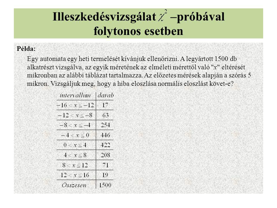 Lineáris korreláció és lineáris regresszió