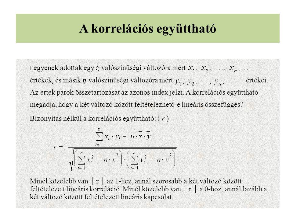 A regressziós egyenes egyenlete Keressük az ponthalmazt a (legkisebb négyzetek elve szerint) legjobban közelítő egyenes egyenletét, azaz azt az y = ax + b egyenletet, melyre a mért és az egyenlettel becsült értékek eltéréseinek a négyzetösszegeminimális.