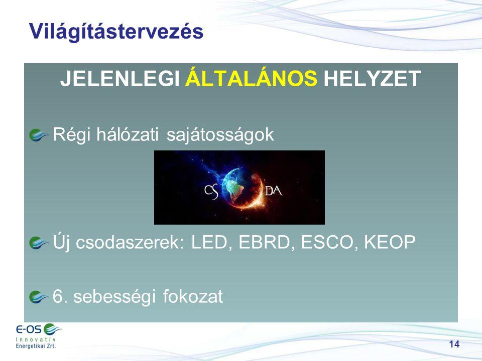 Világítástervezés JELENLEGI ÁLTALÁNOS HELYZET Régi hálózati sajátosságok Új csodaszerek: LED, EBRD, ESCO, KEOP 6. sebességi fokozat 14
