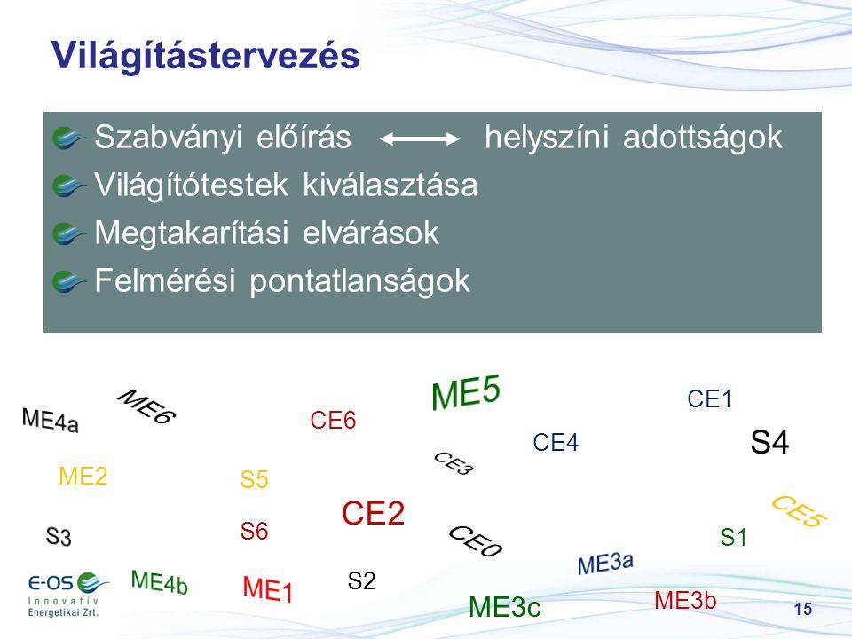 Világítástervezés Szabványi előírás helyszíni adottságok Világítótestek kiválasztása Megtakarítási elvárások Felmérési pontatlanságok 15 CE1 ME2 ME3b