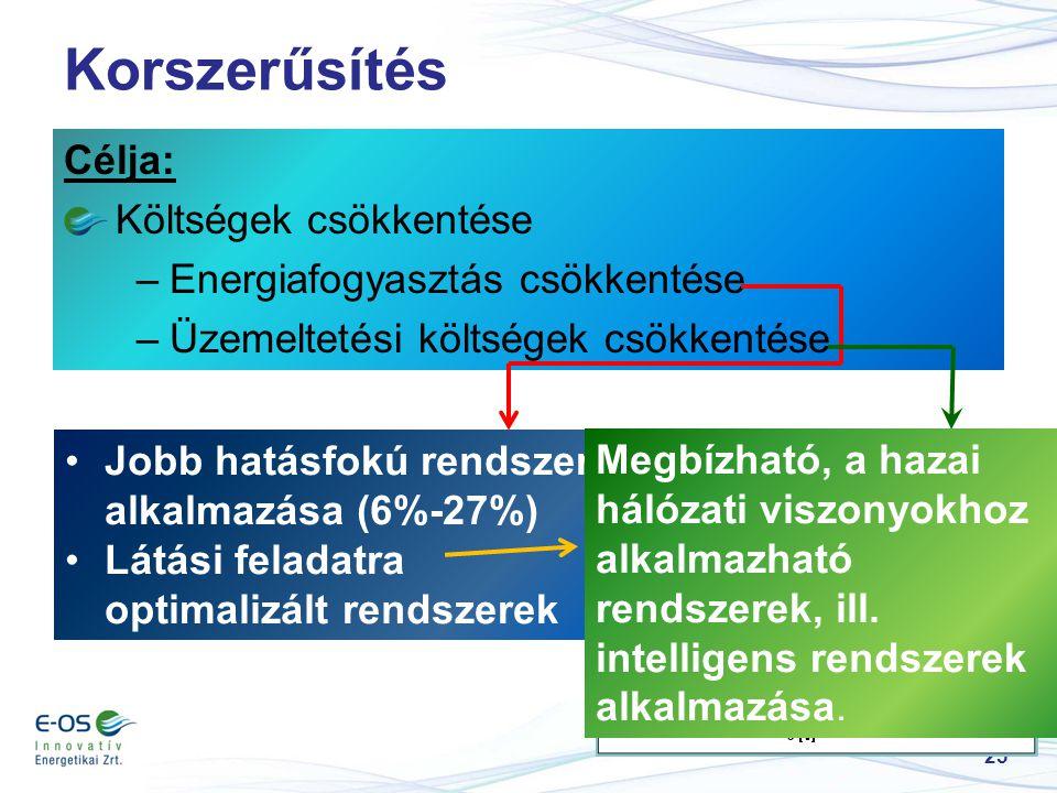 Korszerűsítés Célja: Költségek csökkentése –Energiafogyasztás csökkentése –Üzemeltetési költségek csökkentése 25 Jobb hatásfokú rendszer alkalmazása (