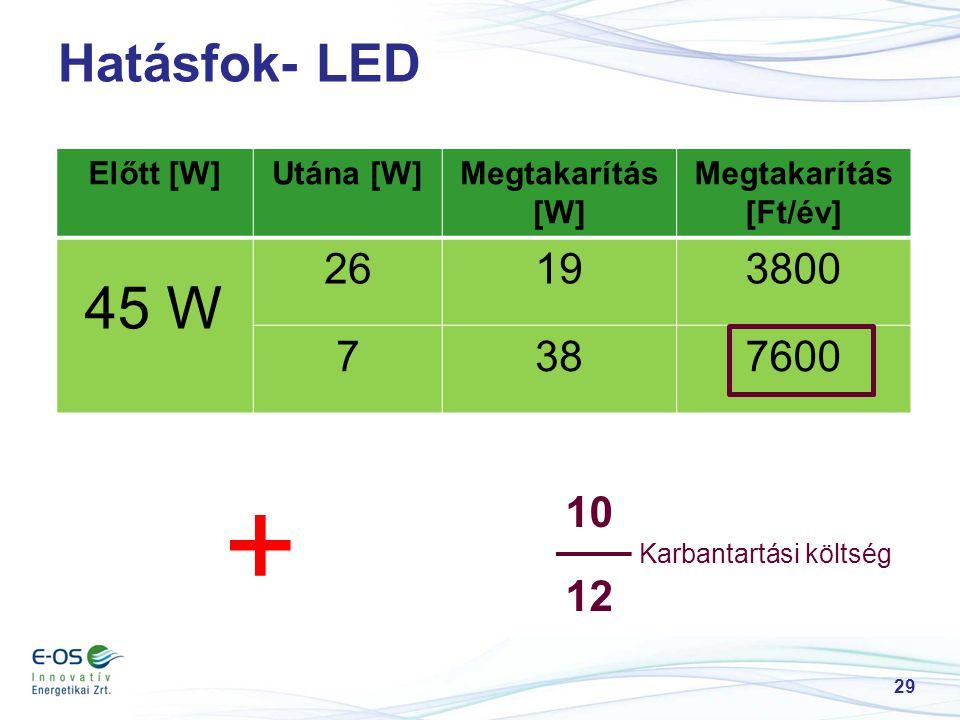 Hatásfok- LED 29 Előtt [W]Utána [W]Megtakarítás [W] Megtakarítás [Ft/év] 45 W 26193800 7387600 + 10 Karbantartási költség 12